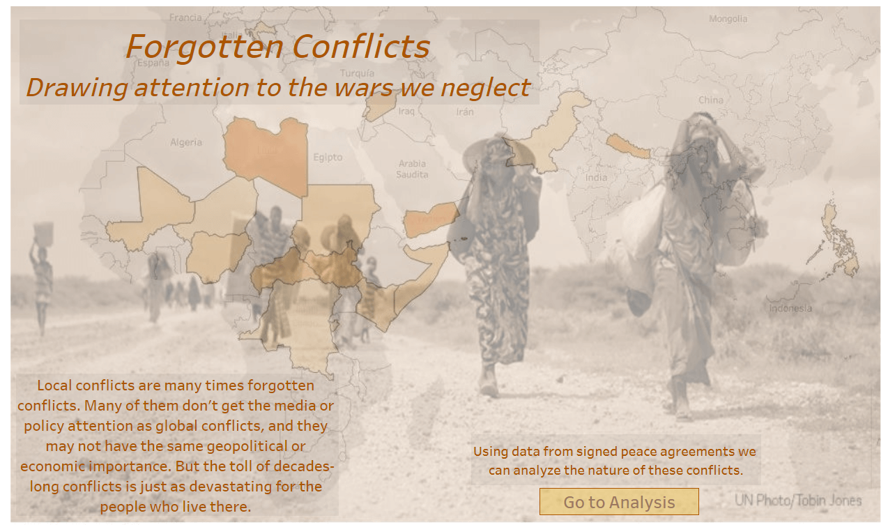Forgotten conflicts. Drawing attention to the wars we neglect